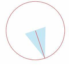 M2 Berechnen Formel : programmieren punkte eines gleichschenkligen dreiecks aus einem punkt und allen 3 winkeln ~ Themetempest.com Abrechnung