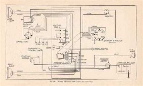 1926 1927 Model T Ford Wiring Diagram by Model T Central Reference Library