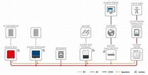 Nissan Sunny 2018 User Wiring Diagram