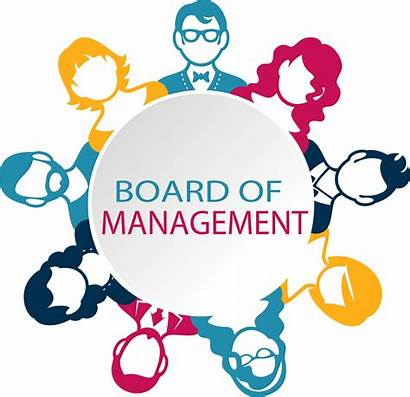 Board Management Goshh Membership