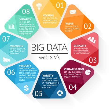 What Is The Effective Way To Handle Big Data? Zarantech