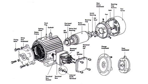 electrical motor images