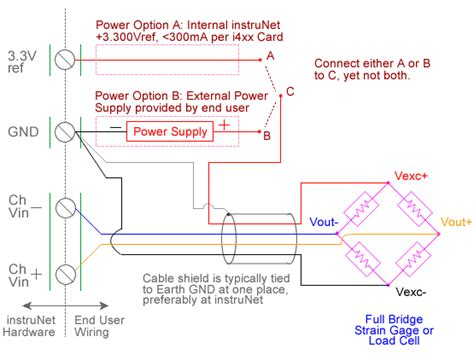 Load Cell Wiring Diagram by Voltage Current Or Resistance Calibration Strain Gage