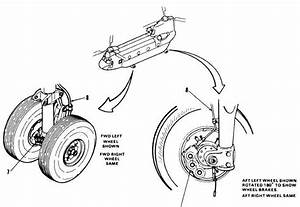 Wheel Brake System Visual Check