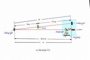 Lichtgeschwindigkeit Berechnen : messung der lichtgeschwindigkeit nach focault experimente physikalisches institut ~ Themetempest.com Abrechnung
