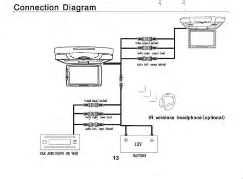 Flip Dvd Player Wiring Diagram by Pyle Plrd175if 17 Flip Monitor W Built