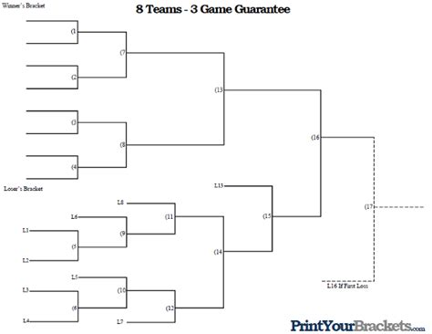 How Does An Office Football Pool Work by 8 Team 3 Guarantee Tournament Bracket Printable