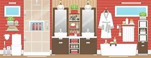 interior design courses details scope jobs salary With interior decoration and design courses