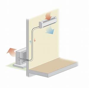 Friedrich Ductless Mini Split Wiring Diagram  Friedrich Window Heat Pumps  Friedrich Heat Pump