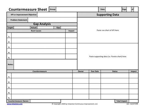 countermeasure sheet       form