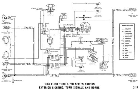 1966 Mustang Fuse Box Wiring Diagram by 1968 F100 Fuse Box Wiring Library