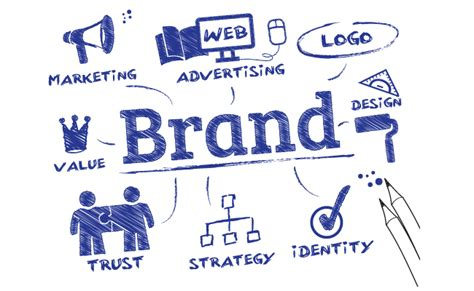 How To Optimize A Brand Name For Search Engines