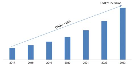 hyperscale data center market  share trends gross
