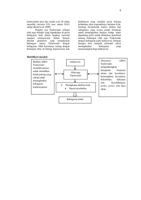 Artikel jurnal tingkat kebugaran pada mahasiswa dengan