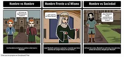 Macbeth Examples Literarios Conflictos Storyboard Shakespeare Conflicts