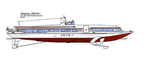 Model Hydrofoil Boat Plans by Free Plans Power Ships Motorboats