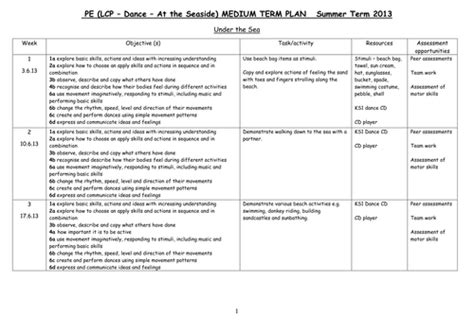 the sea lesson plan by uk teaching resources tes 520 | image?width=500&height=500&version=1410266734000