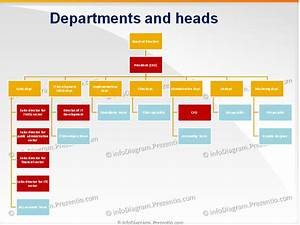 It Company Structure Diagram Schema
