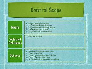 Pmp Study Guide  Project Scope Management