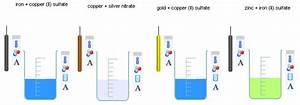 Displacement Reactions Of Metals  1