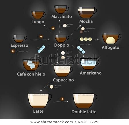 But what is a ristretto and how are these highly debated shots made? Flat Bright Coffee Set Cafe Infographic Stock Vector 353807186 - Shutterstock