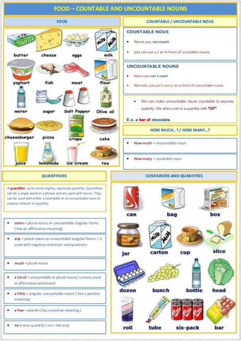 food countable and uncountable nouns quantifiers