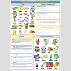 Food Countableanduncountablenounsquantifiers
