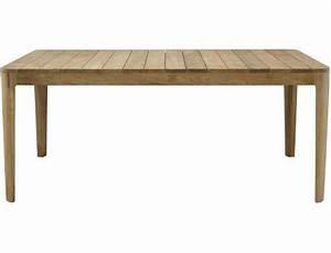 Table Ligne Roset : tables ligne roset official site ~ Melissatoandfro.com Idées de Décoration