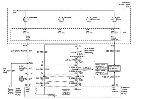 Gm Ab Wiring Diagram by Fuel Sending Unit Wiring Diagram To Pcm And Instrument