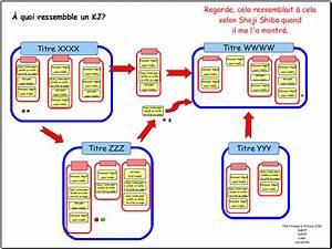 M U00e9thode Kj  U2014 Wikip U00e9dia