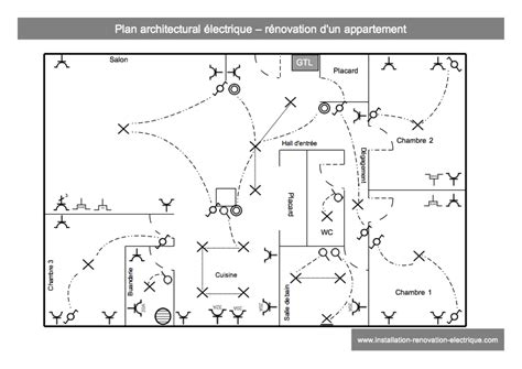 plan electrique chambre etude de cas rénovation électrique d 39 un appartement