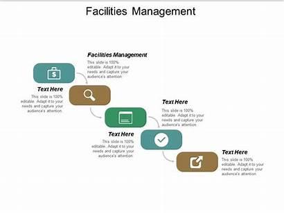 Management Facilities Ppt Presentation Powerpoint Slideshow Cpb