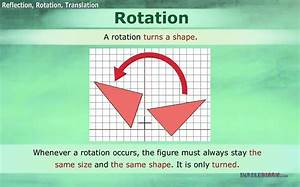 Translations Reflections And Rotations