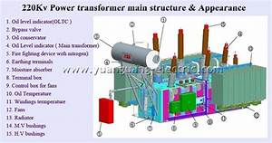 In A Large Transformer  What Is The Purpose Of Tapping