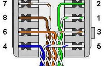cat5e wiring diagram rj45 wall plate schematic wiring diagram