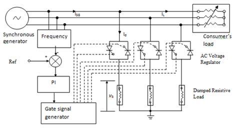 Detail Circuit Diagram Voltage Controller Based Elc