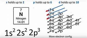 How To Find A Electron Configuration For Nitrogen
