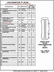 16188051 Pcm Pinout Diagrams - Camaro Forums