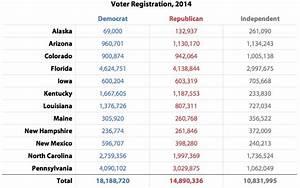 Voter Registration Update—Independent Swell - Third Way