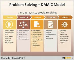 tips to use dmaic tool in business presentations With dmaic template ppt