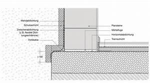 Abdichtung Gegen Aufsteigende Feuchtigkeit Bodenplatte : abdichtungen gegen bodenfeuchtigkeit ~ A.2002-acura-tl-radio.info Haus und Dekorationen