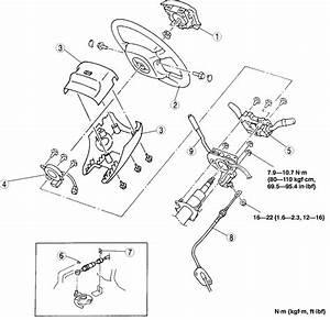 I Have A 2003 Mazda Mpv My Gear Lever Won U0026 39 T Go Fully Into