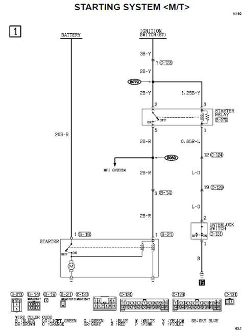 lancer wiring diagram  evolutionm mitsubishi