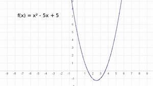 Scheitelpunkt Berechnen Parabel : parabel mathehilfe24 ~ Themetempest.com Abrechnung