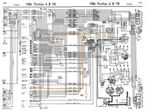 similiar 66 pontiac gto wiring diagram keywords 1966 pontiac gto wiring diagram on plymouth fuse box diagram