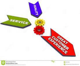 How To Make Customer Service Experience Sound On A Resume by Customer Experience Clipart Clipart Suggest