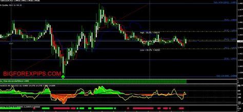 forex valuta trading system forex pops