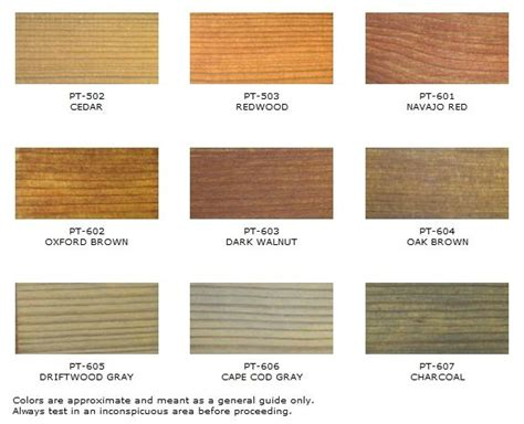 pin  chris racicot  front porch wood deck stain