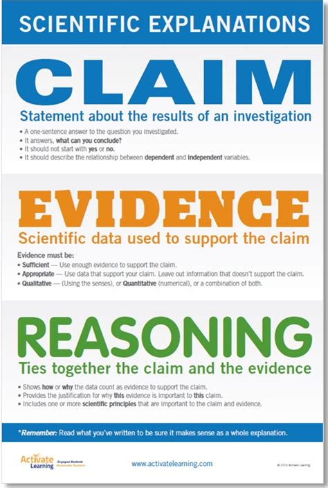 claim evidence reasoning template claim evidence reasoning cer ngss curriculum activate learning leaders in k 12 ngss curriculum