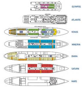 Norwegian Star Deck Plans Pdf by Download Cabin Plan Oscar Wilde Pdf Woodplans